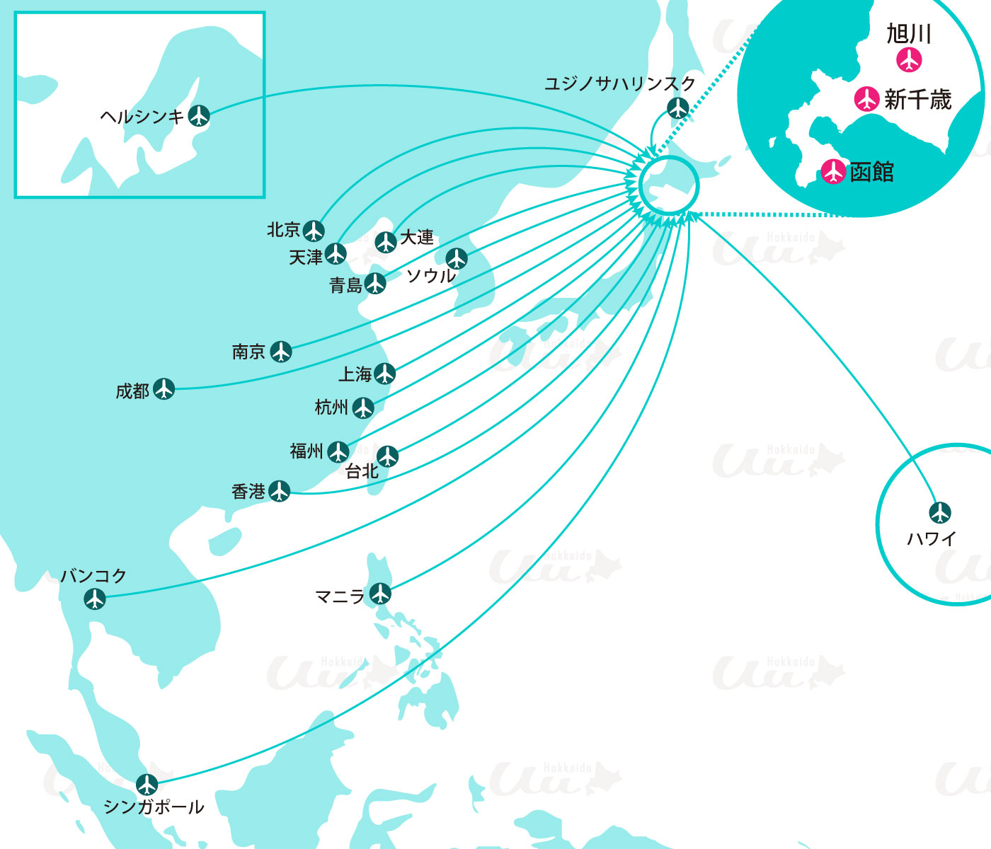 航空路線図(アジア~北海道)