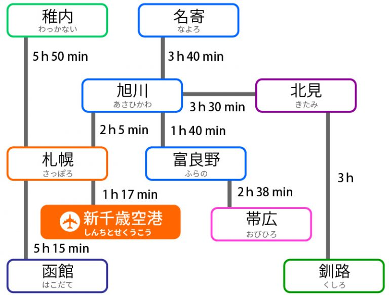バス移動時間