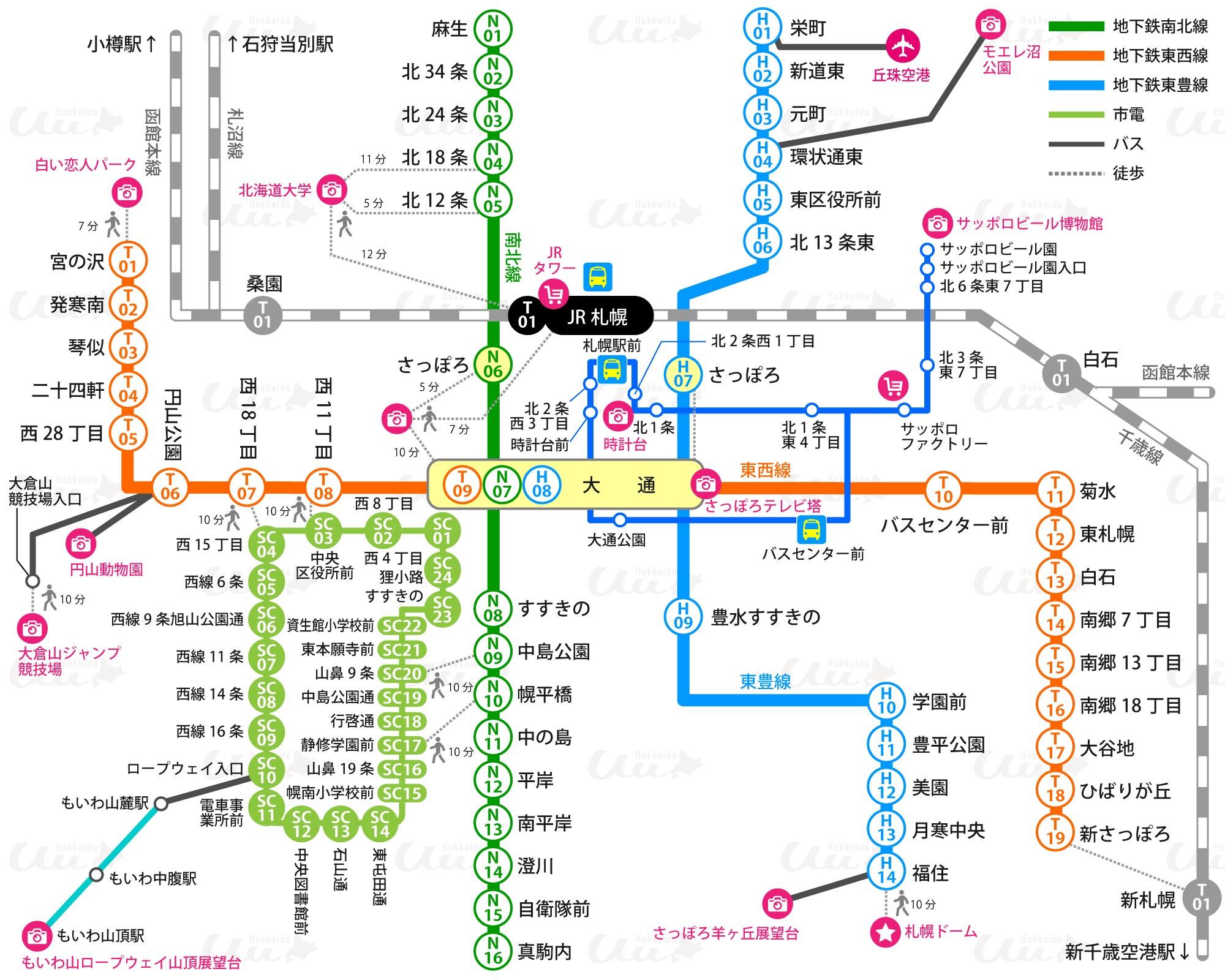 札幌交通図